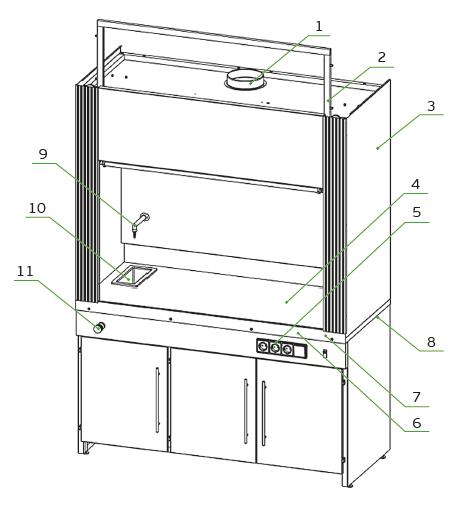 Схема вытяжного шкафа серии ECO